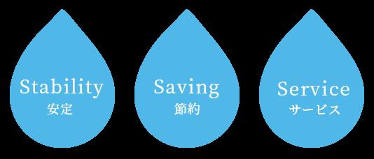 日本ピーシージー株式会社は工場プラント・パイプでの 安定稼働をお約束いたします! 水マーク